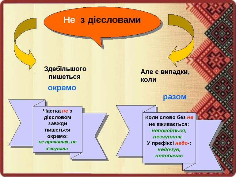 Не з дієсловами Частка не з дієсловом завжди пишеться окремо: не прочитав, не...