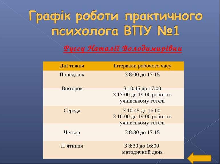 Руссу Наталії Володимирівни Дні тижня Інтервали робочого часу Понеділок З 8:0...