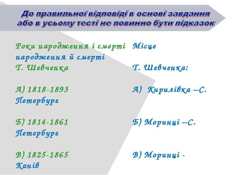 Роки народження і смерті Місце народження й смерті Т. Шевченка Т. Шевченка: А...