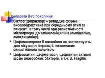 Препарати ІІ-го покоління Біклор (цефаклор) – ретардна форма високоефективна ...