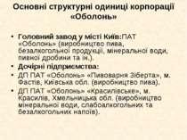 Основні структурні одиниці корпорації «Оболонь» Головний завод у місті Київ:П...