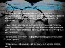 За тривалістю періоду, протягом якого інформація зберігає свою актуальність і...