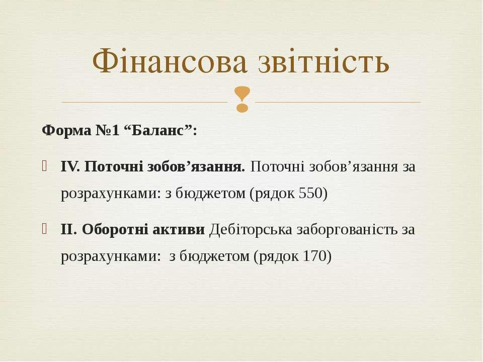 """Форма №1 """"Баланс"""": IV. Поточні зобов'язання. Поточні зобов'язання за розрахун..."""