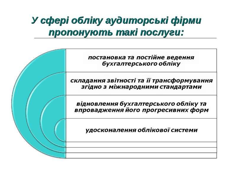 У сфері обліку аудиторські фірми пропонують такі послуги: