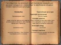 Господарство та етнічний склад.Населення кіммерійської держави складалося з к...