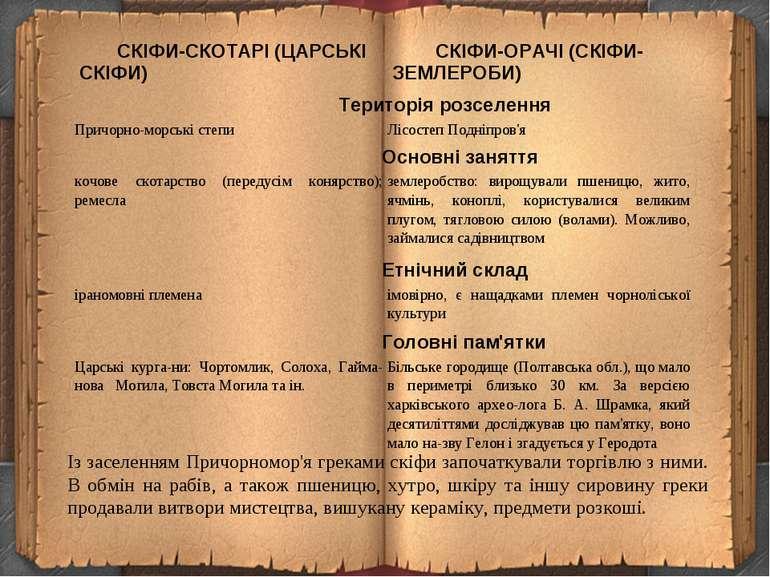 Із заселенням Причорномор'я греками скіфи започаткували торгівлю з ними. В об...