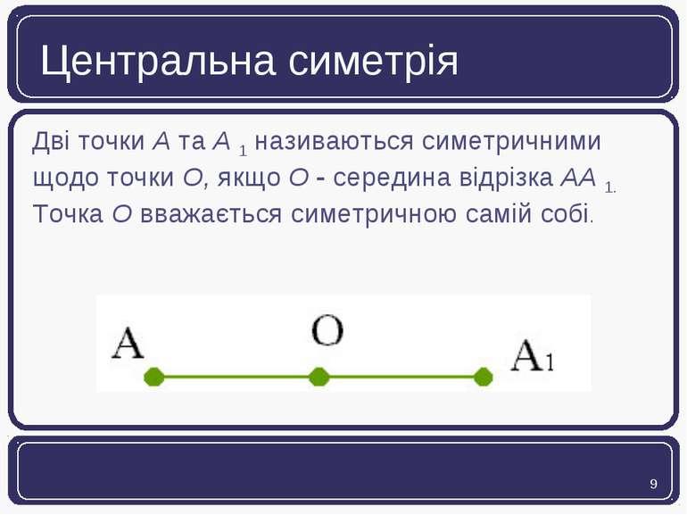 Центральна симетрія Дві точки А та А 1 називаються симетричними щодо точки О,...