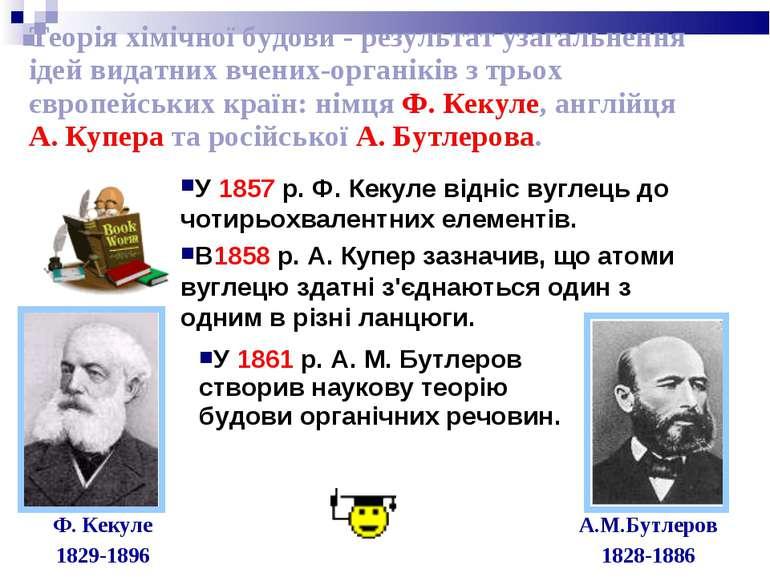 Теорія хімічної будови - результат узагальнення ідей видатних вчених-органікі...