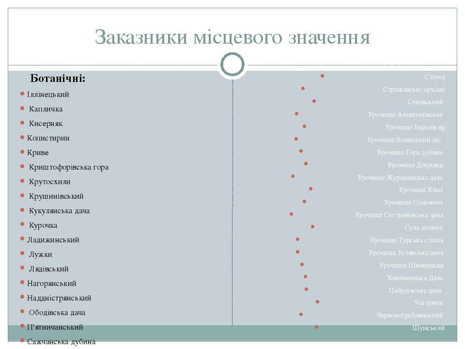 Заказники місцевого значення Іллінецький Капличка Кисерняк Копистирин Криве К...