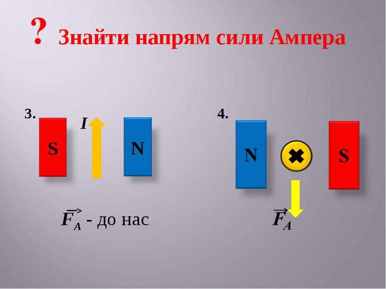 Знайти напрям сили Ампера