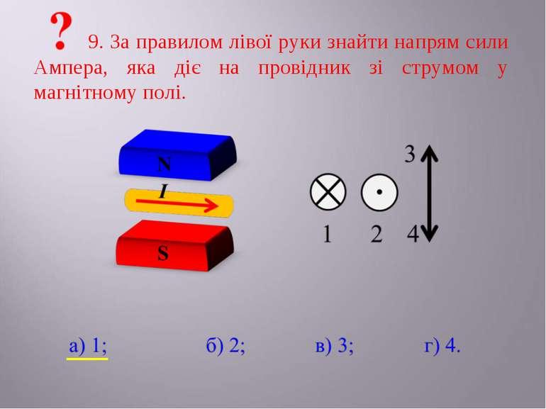 9. За правилом лівої руки знайти напрям сили Ампера, яка діє на провідник зі ...