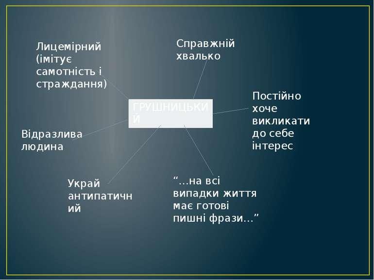 """Справжній хвалько Украй антипатичний Відразлива людина """"…на всі випадки життя..."""