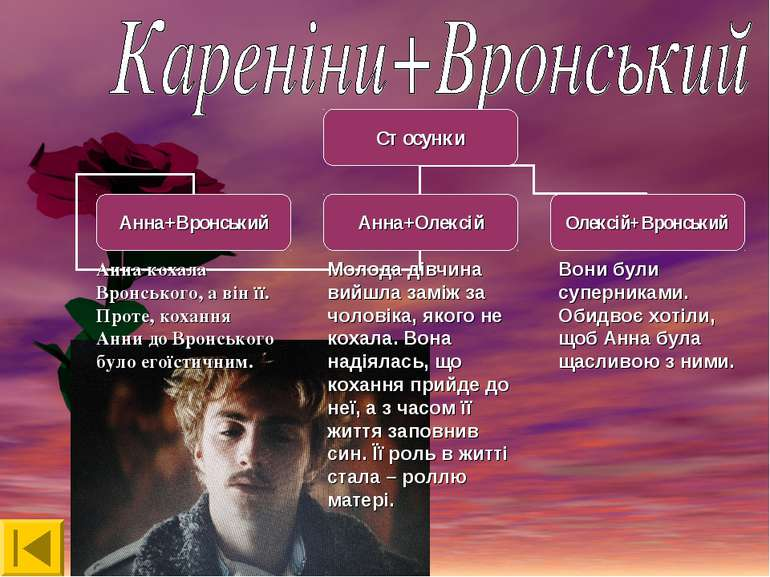Анна кохала Вронського, а він її. Проте, кохання Анни до Вронського було егої...