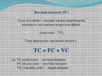 Загальні витрати (ТС) Суму постійних і змінних витрат виробництва називають з...