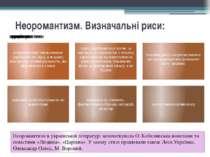 Неоромантизм. Визначальні риси: Неоромантизм в українській літературі започа...