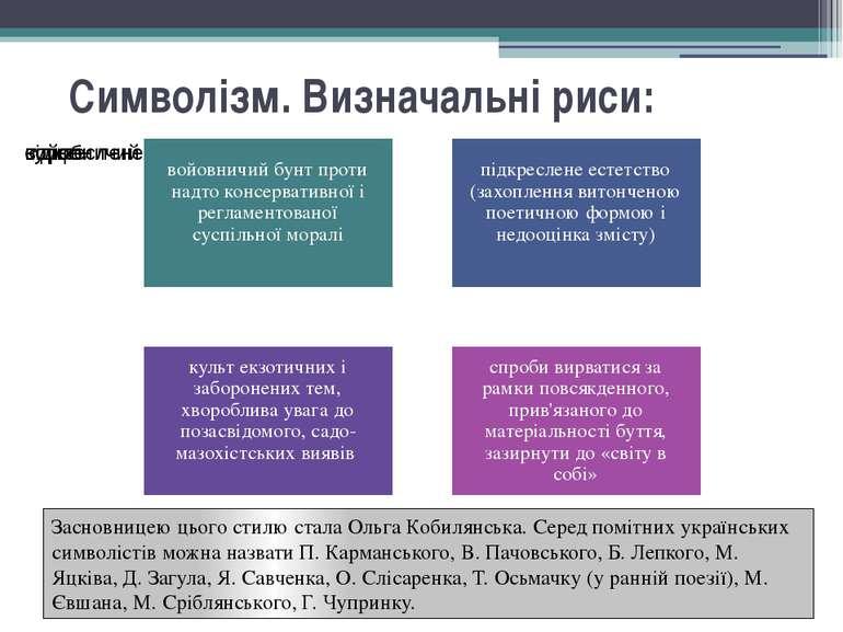 Символізм. Визначальні риси: Засновницею цього стилю стала Ольга Кобилянська...