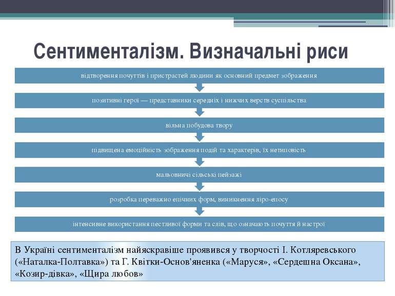 Сентименталізм. Визначальні риси В Україні сентименталізм найяскравіше прояви...