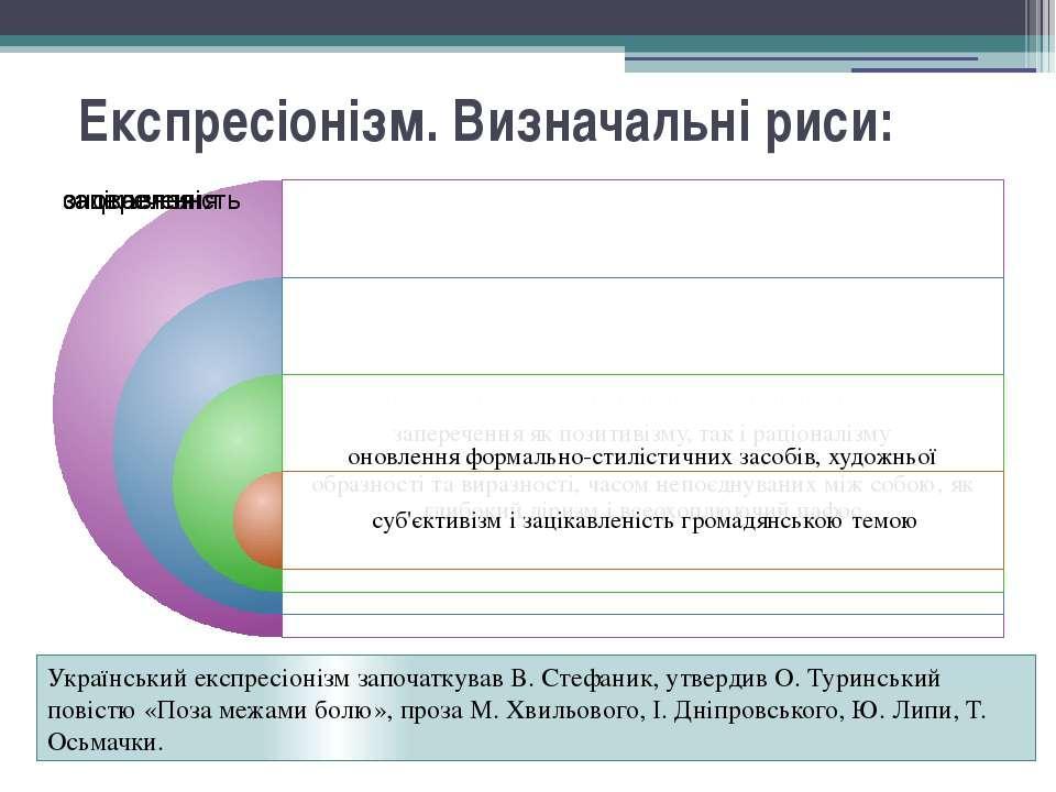 Експресіонізм. Визначальні риси: Український експресіонізм започаткував В. С...
