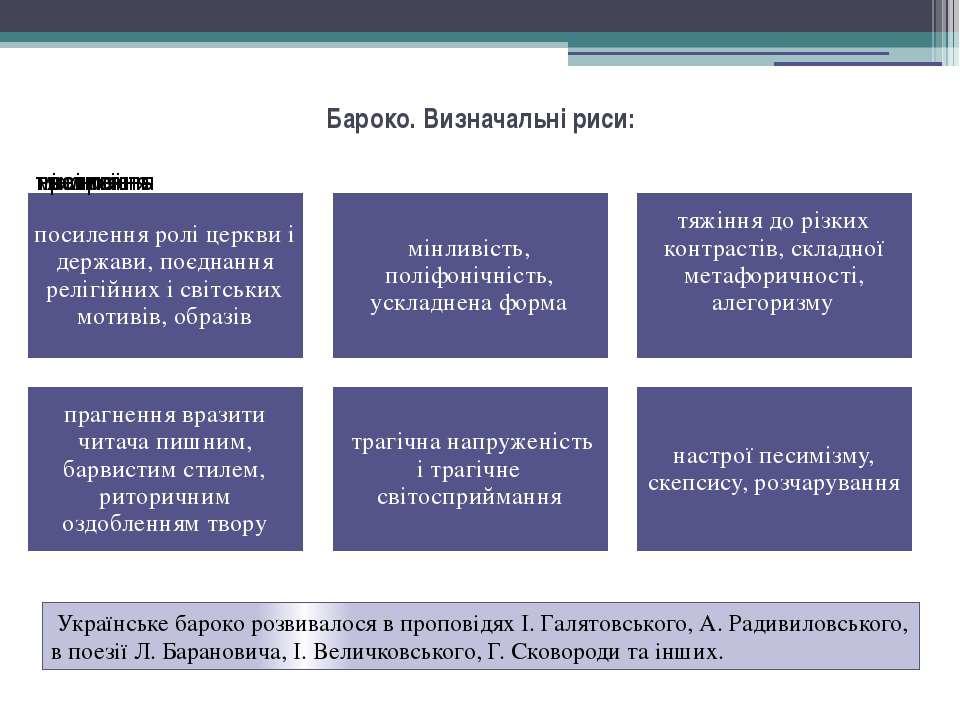 Бароко. Визначальні риси: Українське бароко розвивалося в проповідях І. Галя...