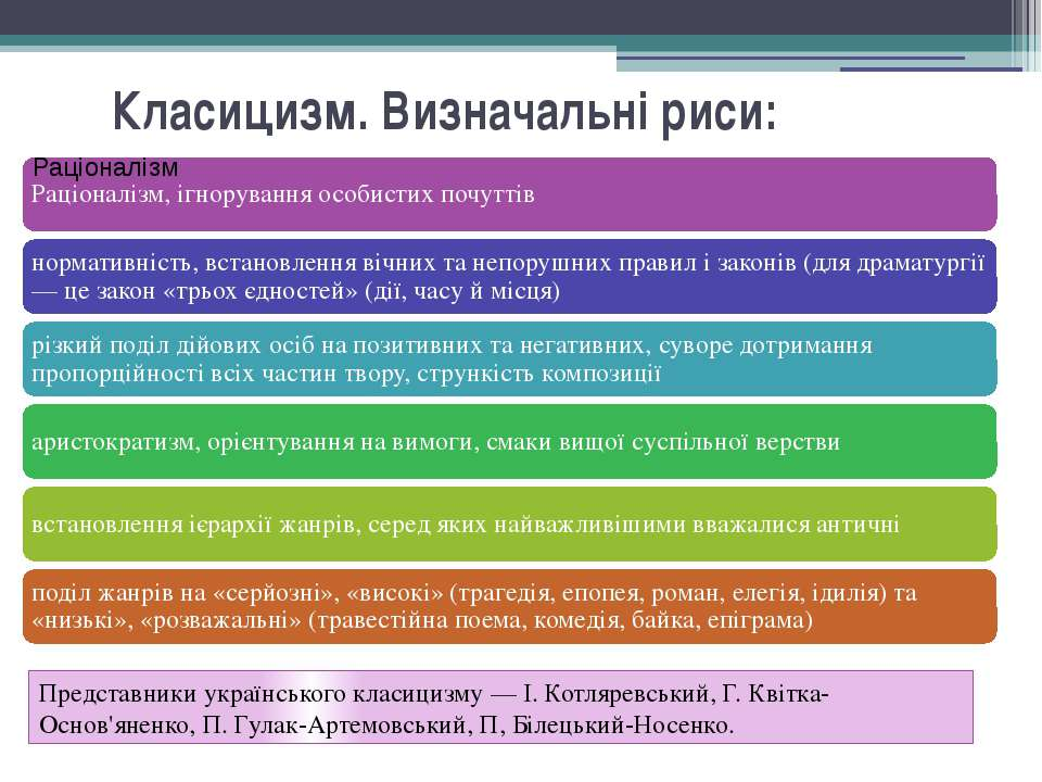 Класицизм. Визначальні риси: Представники українського класицизму — І. Кот...
