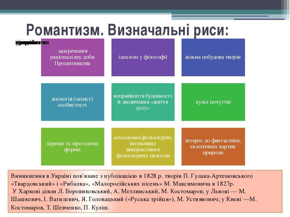 Романтизм. Визначальні риси: Виникнення в Україні пов'язане з публікацією в ...