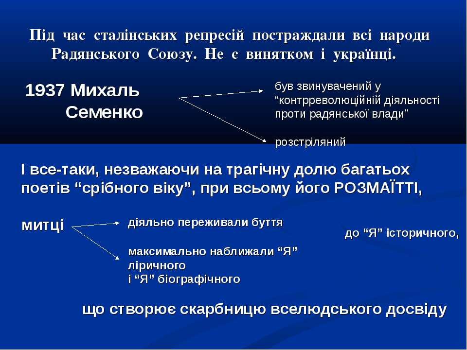 Під час сталінських репресій постраждали всі народи Радянського Союзу...