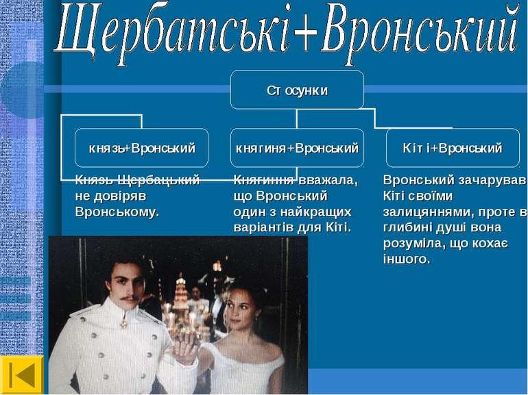 Князь Щербацький не довіряв Вронському. Княгиння вважала, що Вронський один з...