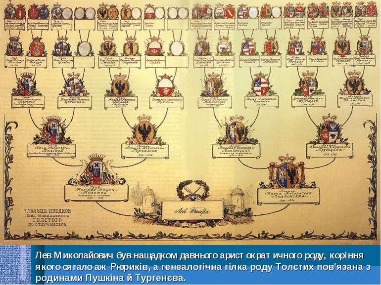 Лев Миколайович був нащадком давнього аристократичного роду, коріння якого ся...