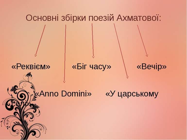 Основні збірки поезій Ахматової: «Реквієм» «Біг часу» «Вечір» «Anno Domini» «...