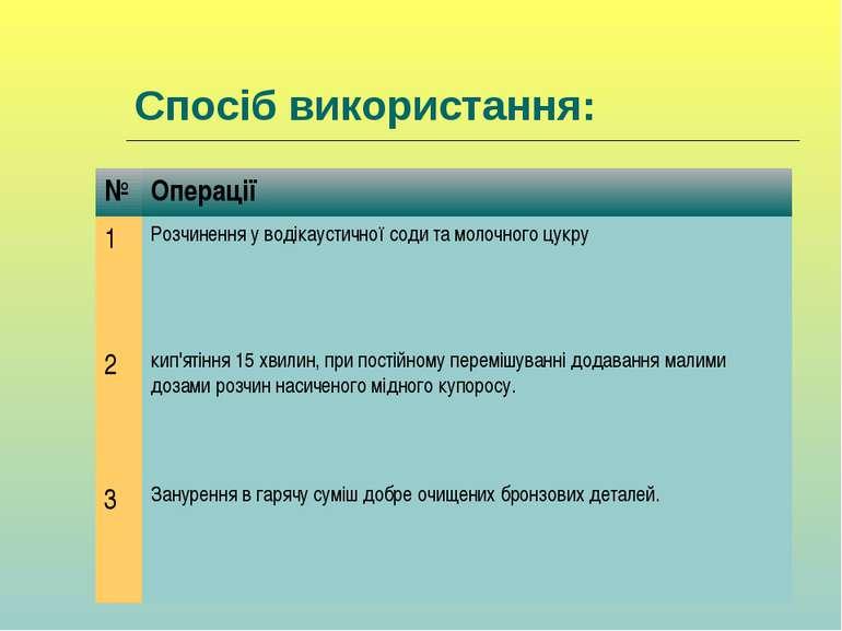 Спосіб використання: № Операції 1 Розчинення у водікаустичної соди та молочно...