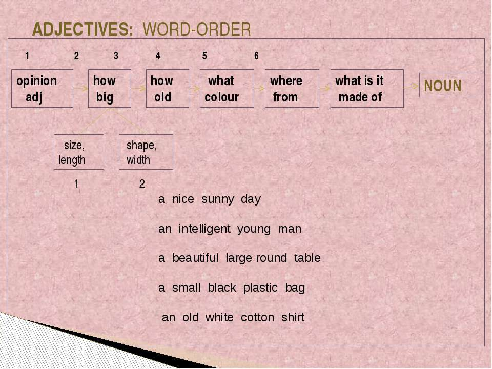 1 2 3 4 5 6 ADJECTIVES: WORD-ORDER how big opinion adj how old what colour wh...