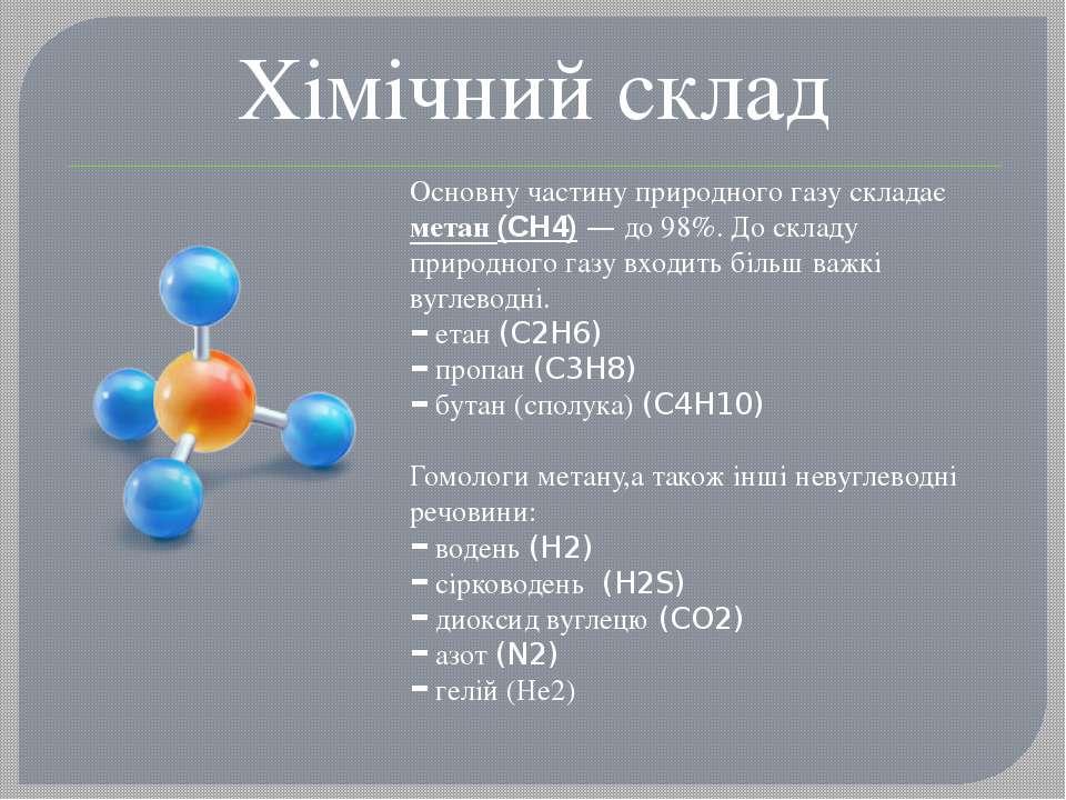 Хімічний склад Основну частину природного газу складає метан (CH4)— до 98%. ...