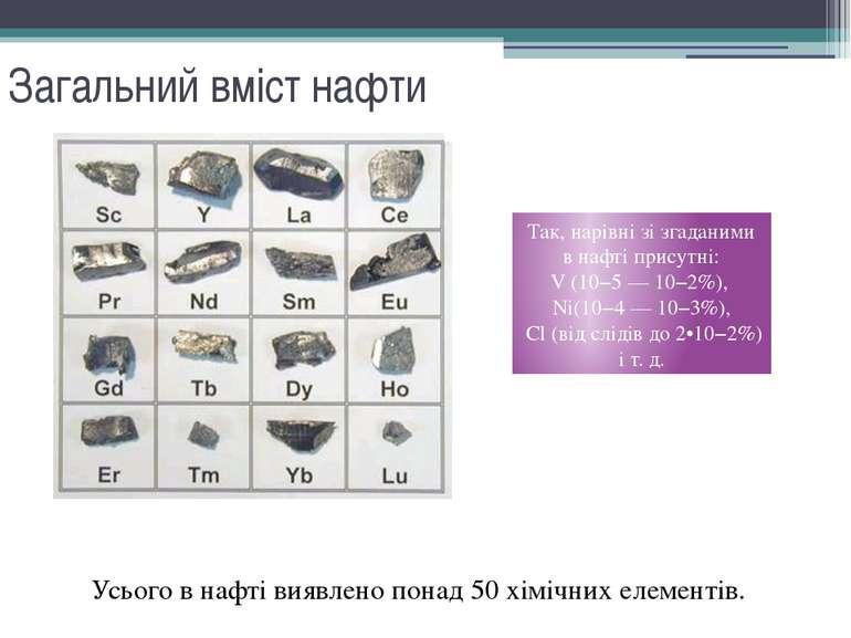 Загальний вміст нафти Усього в нафті виявлено понад 50 хімічних елементів. Та...