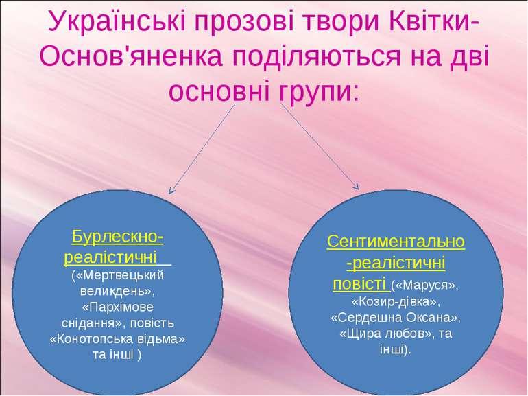Українські прозові твори Квітки-Основ'яненка поділяються на дві основні групи...