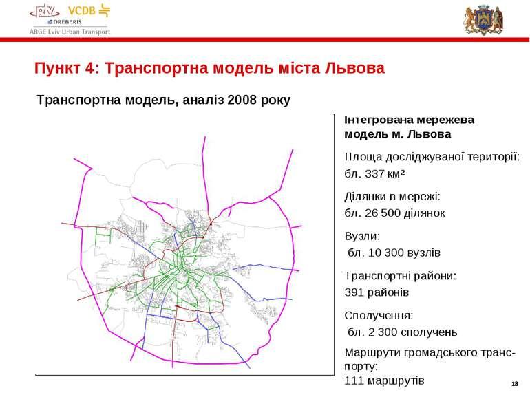 * * Інтегрована мережева модель м. Львова Площа досліджуваної території: бл. ...