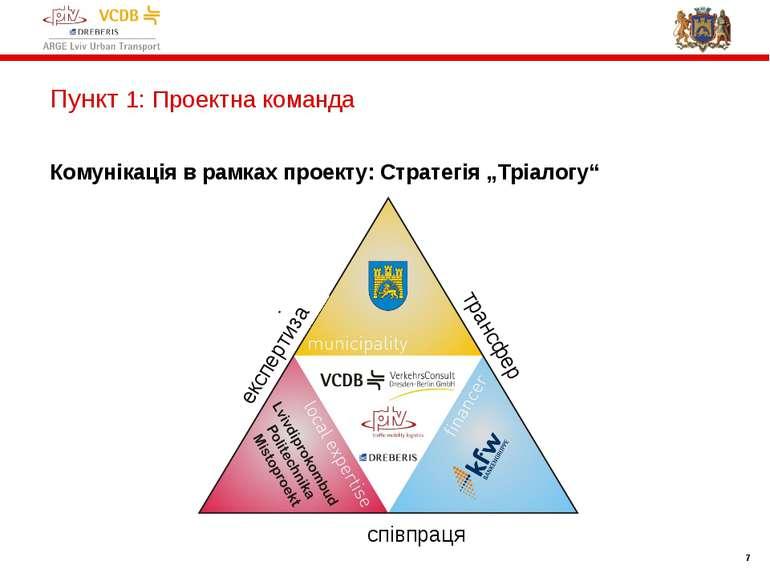 """* Пункт 1: Проектна команда Комунікація в рамках проекту: Стратегія """"Тріалогу..."""