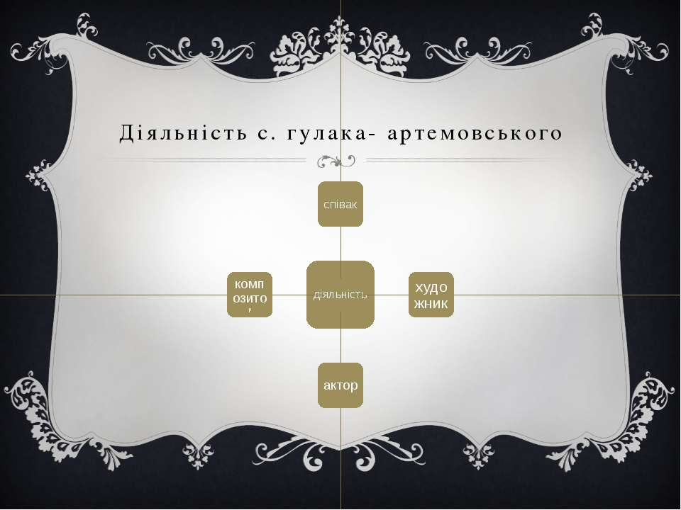 Діяльність с. гулака- артемовського
