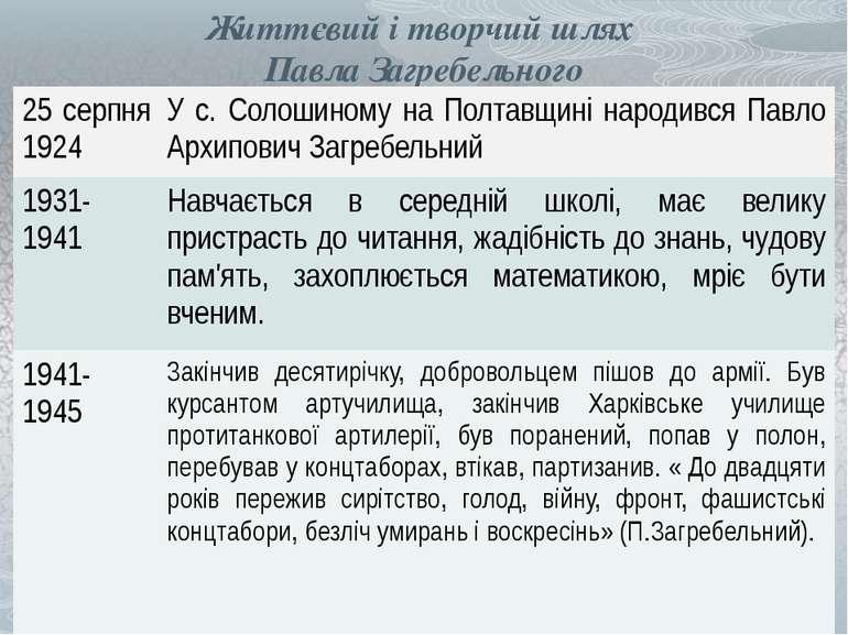 Життєвий і творчий шлях Павла Загребельного 25 серпня 1924 У с. Солошиному на...