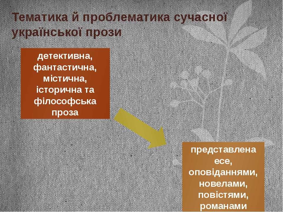 Тематика й проблематика сучасної української прози детективна, фантастична, м...