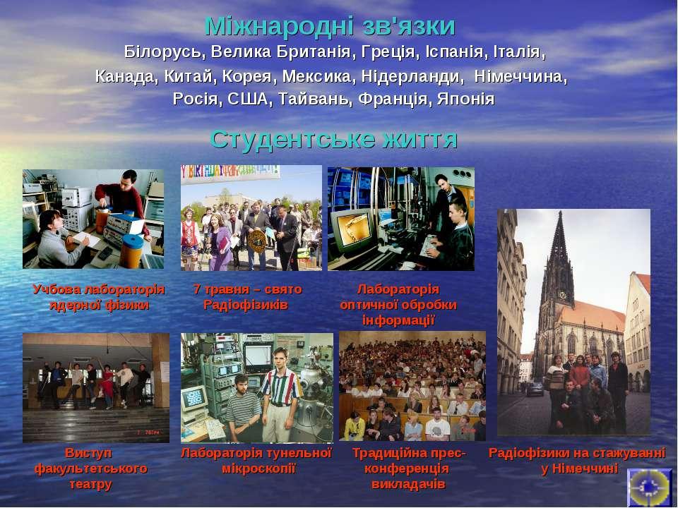 Міжнародні зв'язки Білорусь, Велика Британія, Греція, Іспанія, Італія, Канада...