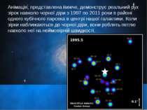 Анімація, представлена нижче, демонструє реальний рух зірок навколо чорної ді...