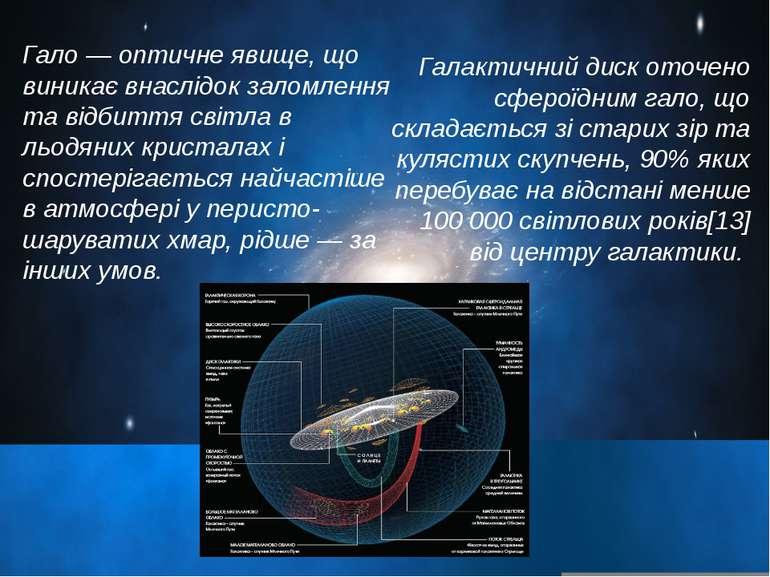 Галактичний диск оточено сфероїдним гало, що складається зі старих зір та кул...