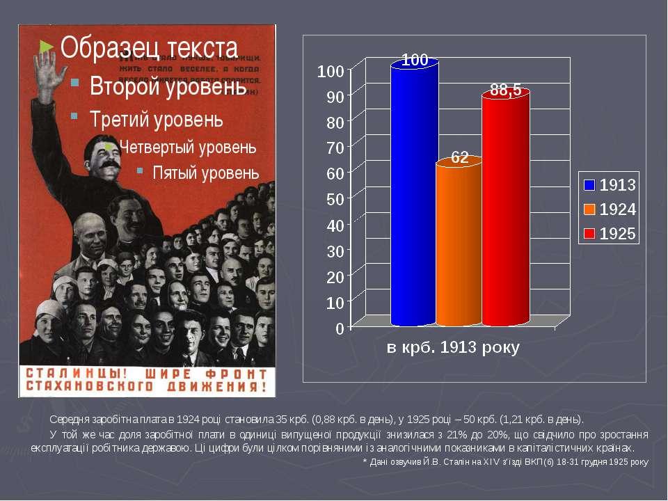 Середня заробітна плата в 1924 році становила 35 крб. (0,88 крб. в день), у 1...