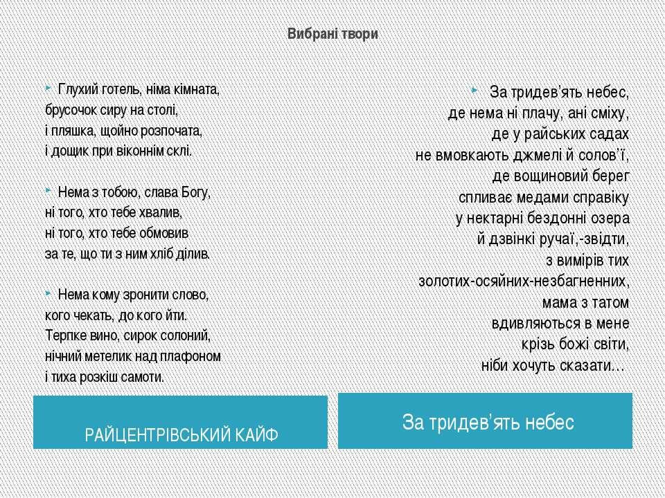 Вибрані твори РАЙЦЕНТРІВСЬКИЙ КАЙФ За тридев'ять небес Глухий готель, німа кі...