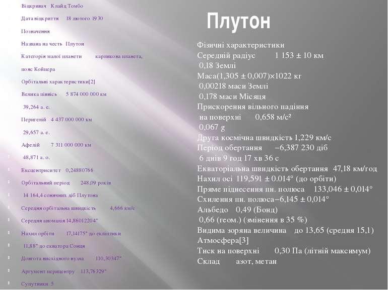 Плутон Відкривач Клайд Томбо Дата відкриття 18 лютого 1930 Позначення Названа...