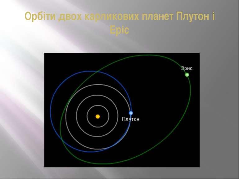Орбіти двох карликових планет Плутон і Еріс