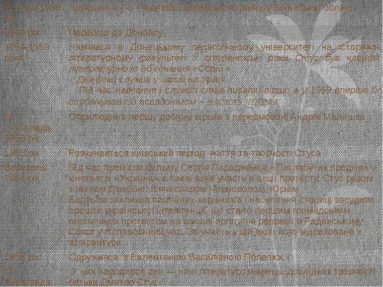 6 січня 1938 рік Народивсяу с.РахнівкаГайсинського району Вінницької області ...