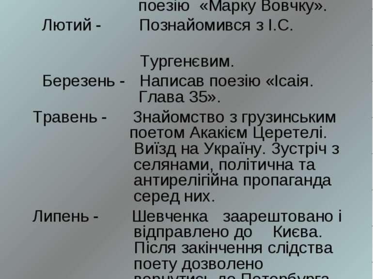 1859 р. Січень - Шевченко познайомився з письменницею Марко Вовчок. На згадку...