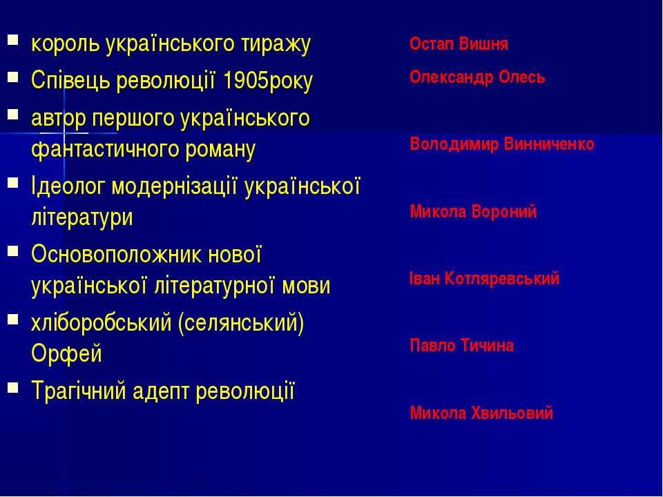 король українського тиражу Співець революції 1905року автор першого українськ...
