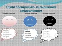 Групи псевдонімів за емоційним забарвленням Позитивно забарвлені Емоційно ней...